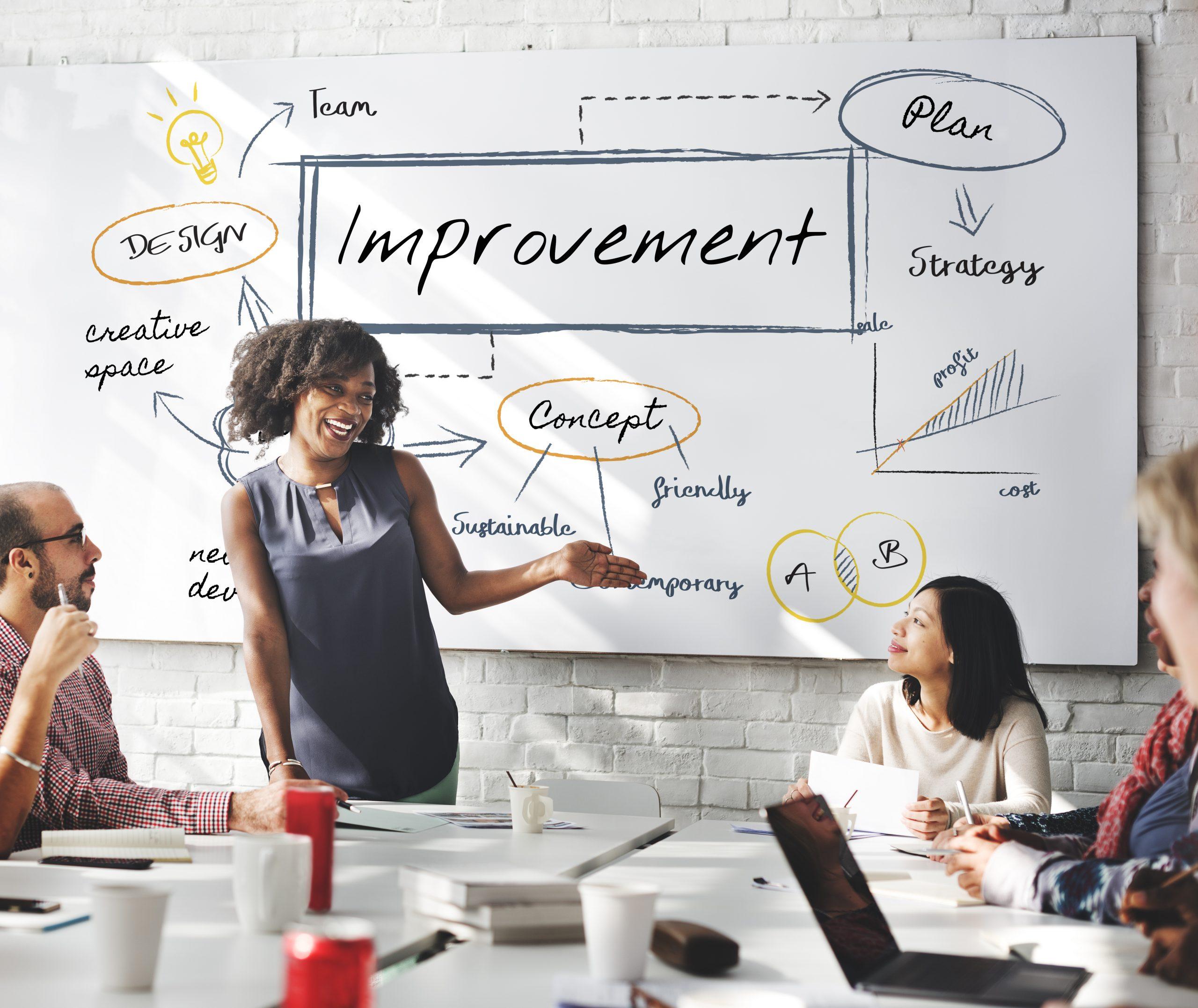 Business,Improvement,Meeting
